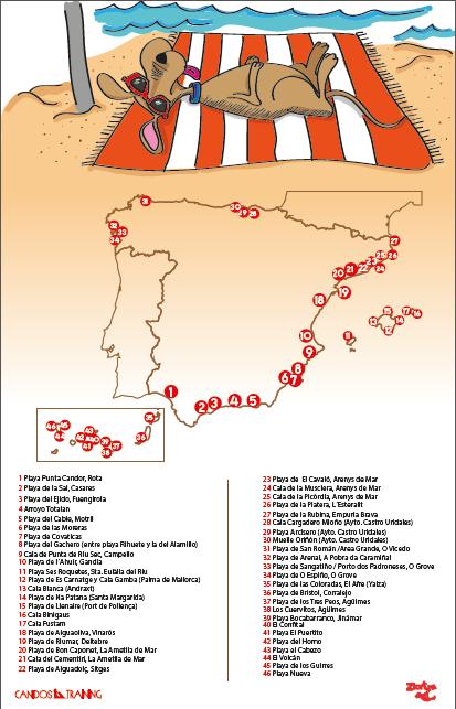 ilustracion playas